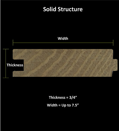 what is a solid structure